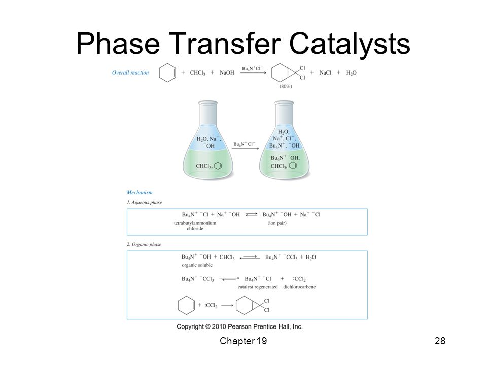Chapter 1928 Phase Transfer Catalysts