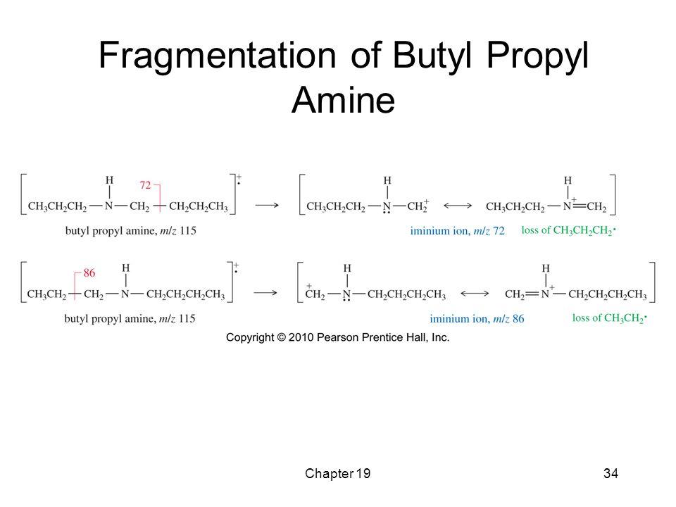 Chapter 1934 Fragmentation of Butyl Propyl Amine