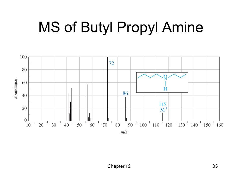 Chapter 1935 MS of Butyl Propyl Amine