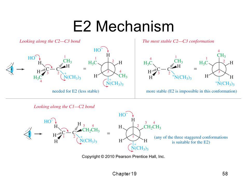 Chapter 1958 E2 Mechanism