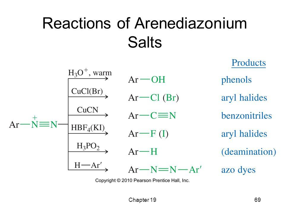 Chapter 1969 Reactions of Arenediazonium Salts