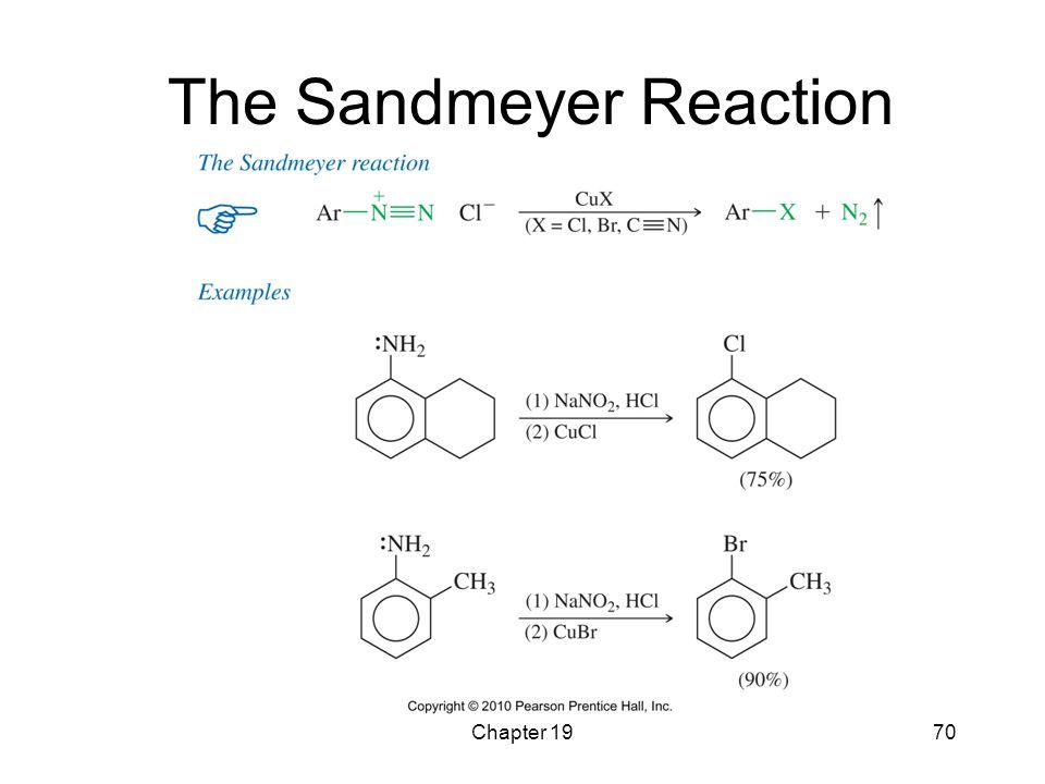 Chapter 1970 The Sandmeyer Reaction