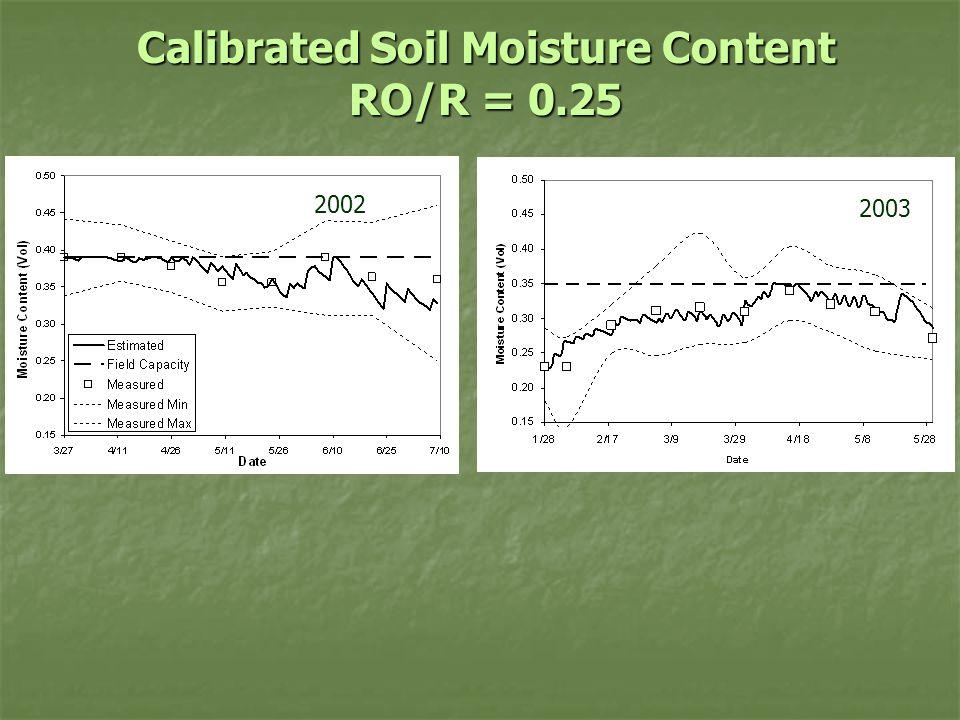 Calibrated Soil Moisture Content RO/R = 0.25 2002 2003