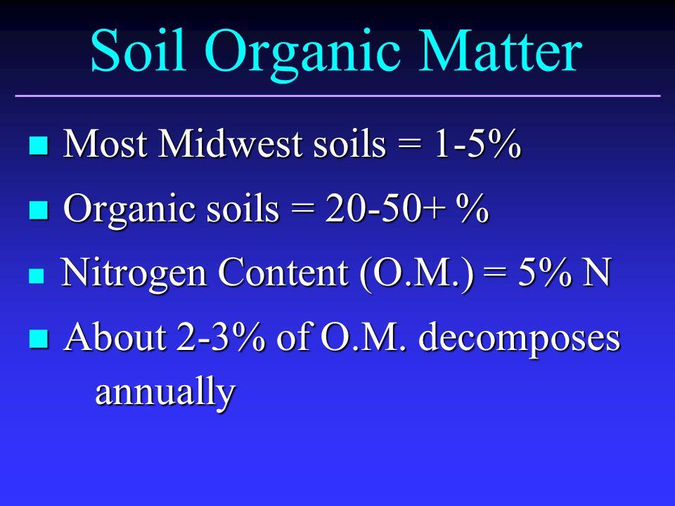 Soil Organic Matter Most Midwest soils = 1-5% Most Midwest soils = 1-5% Organic soils = 20-50+ % Organic soils = 20-50+ % Nitrogen Content (O.M.) = 5% N Nitrogen Content (O.M.) = 5% N About 2-3% of O.M.