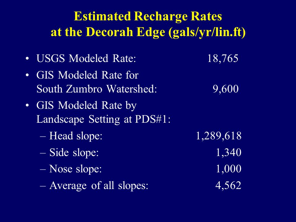 Estimated Recharge Rates at the Decorah Edge (gals/yr/lin.ft) USGS Modeled Rate: 18,765 GIS Modeled Rate for South Zumbro Watershed: 9,600 GIS Modeled Rate by Landscape Setting at PDS#1: –Head slope: 1,289,618 –Side slope: 1,340 –Nose slope: 1,000 –Average of all slopes: 4,562