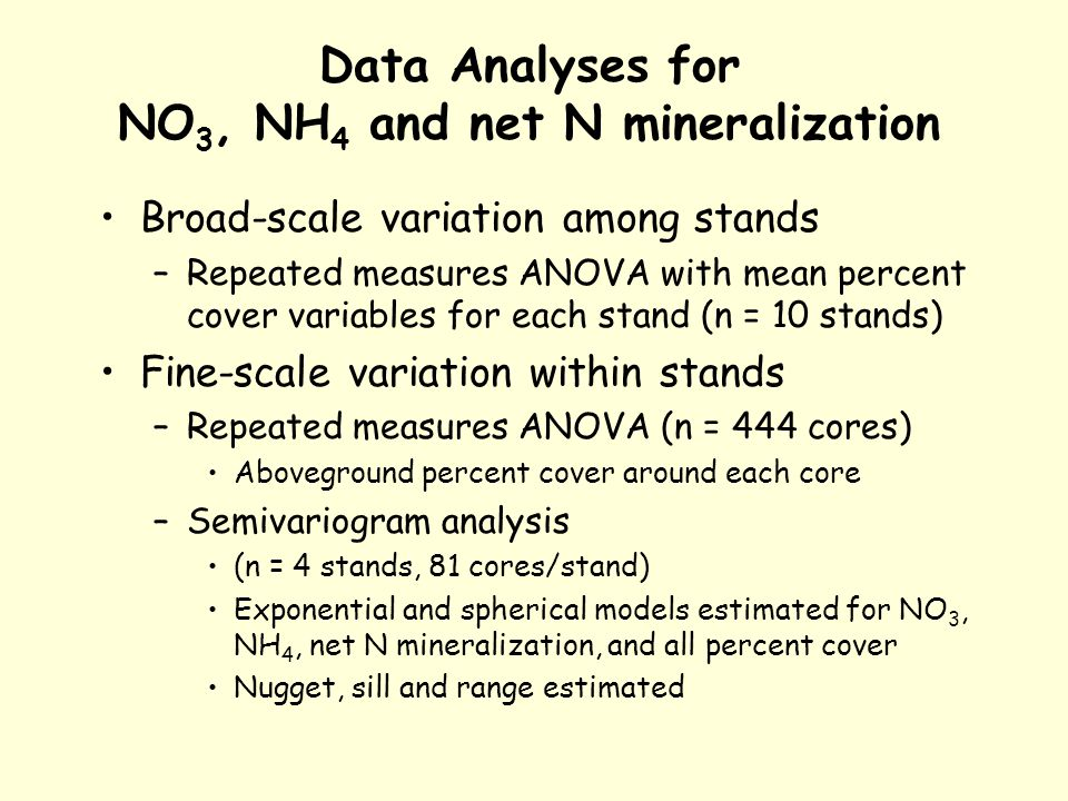 Data Analyses for NO 3, NH 4 and net N mineralization Broad-scale variation among stands –Repeated measures ANOVA with mean percent cover variables for each stand (n = 10 stands) Fine-scale variation within stands –Repeated measures ANOVA (n = 444 cores) Aboveground percent cover around each core –Semivariogram analysis (n = 4 stands, 81 cores/stand) Exponential and spherical models estimated for NO 3, NH 4, net N mineralization, and all percent cover Nugget, sill and range estimated