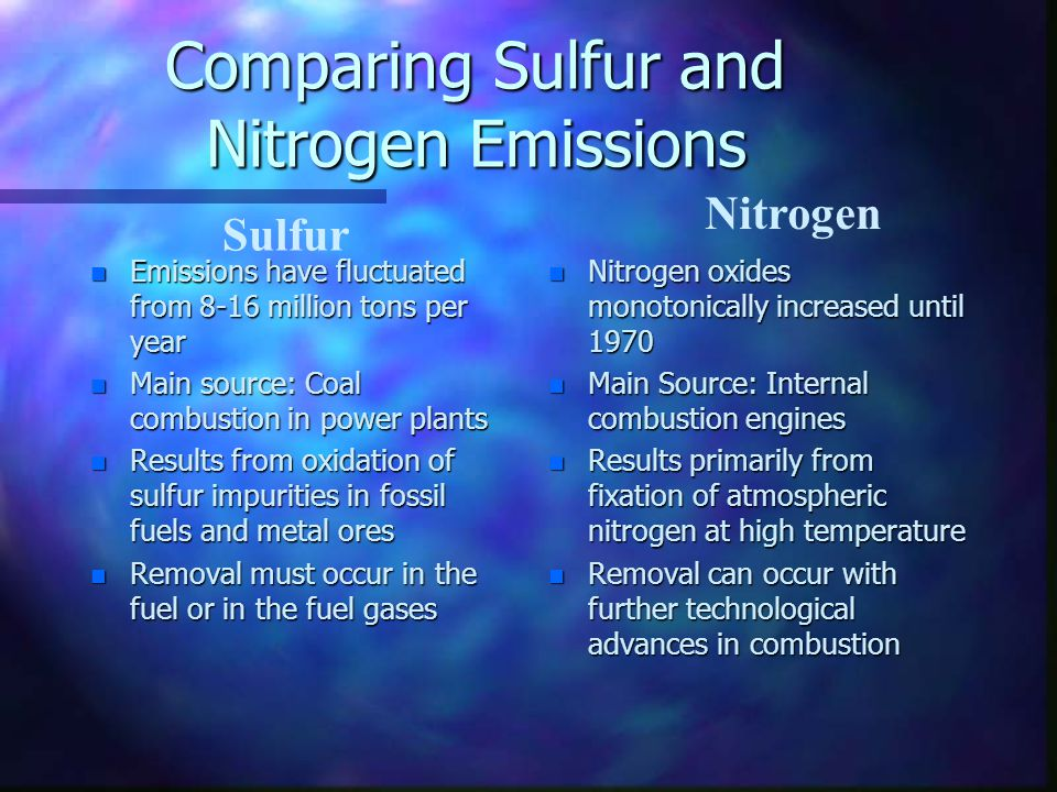 Comparing Sulfur and Nitrogen Emissions n Emissions have fluctuated from 8-16 million tons per year n Main source: Coal combustion in power plants n Results from oxidation of sulfur impurities in fossil fuels and metal ores n Removal must occur in the fuel or in the fuel gases n Nitrogen oxides monotonically increased until 1970 n Main Source: Internal combustion engines n Results primarily from fixation of atmospheric nitrogen at high temperature n Removal can occur with further technological advances in combustion Sulfur Nitrogen