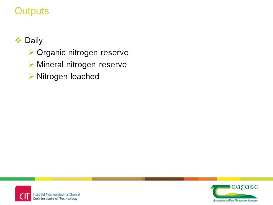 Outputs  Daily  Organic nitrogen reserve  Mineral nitrogen reserve  Nitrogen leached