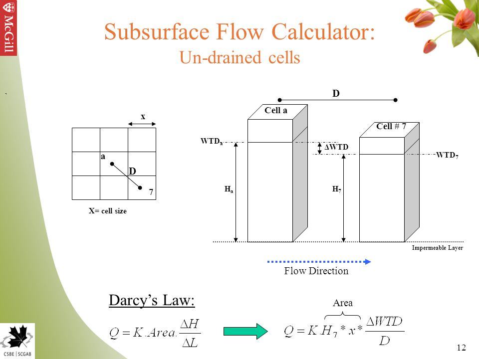 12 Subsurface Flow Calculator: Un-drained cells ` a 7 D x Cell a Cell # 7 ΔWTD WTD a WTD 7 HaHa H7H7 Flow Direction Impermeable Layer D Area Darcy's Law: X= cell size