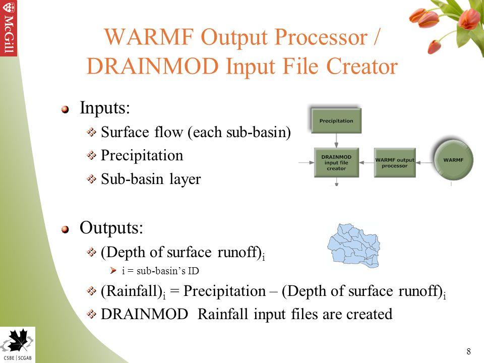 8 WARMF Output Processor / DRAINMOD Input File Creator Inputs: Surface flow (each sub-basin) Precipitation Sub-basin layer Outputs: (Depth of surface runoff) i i = sub-basin's ID (Rainfall) i = Precipitation – (Depth of surface runoff) i DRAINMOD Rainfall input files are created
