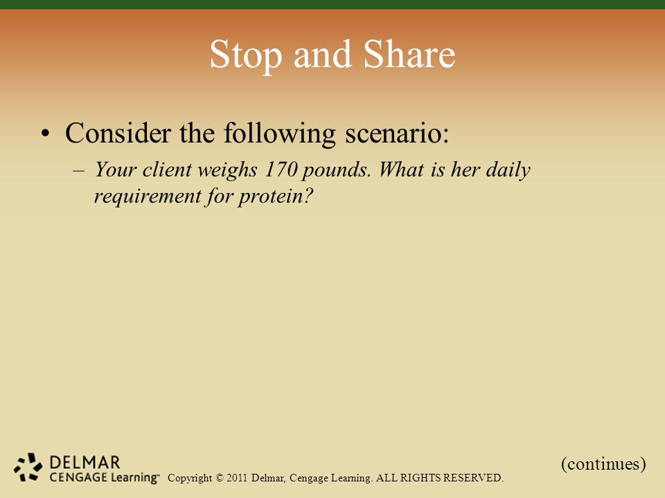 Copyright © 2011 Delmar, Cengage Learning. ALL RIGHTS RESERVED. Stop and Share Consider the following scenario: –Your client weighs 170 pounds. What i