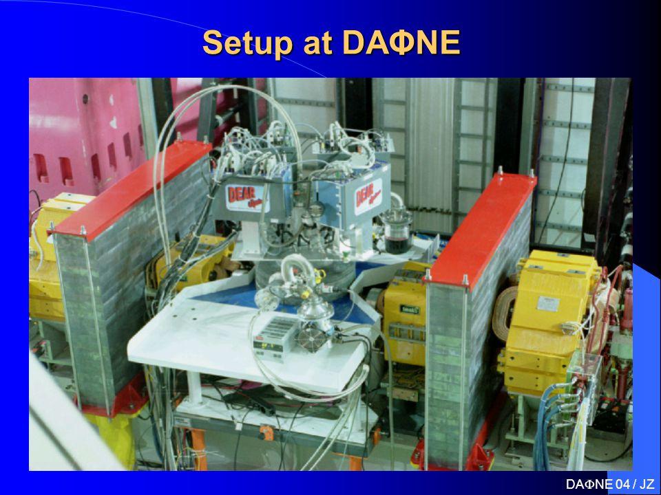 Setup at DAΦNE DA  NE 04 / JZ