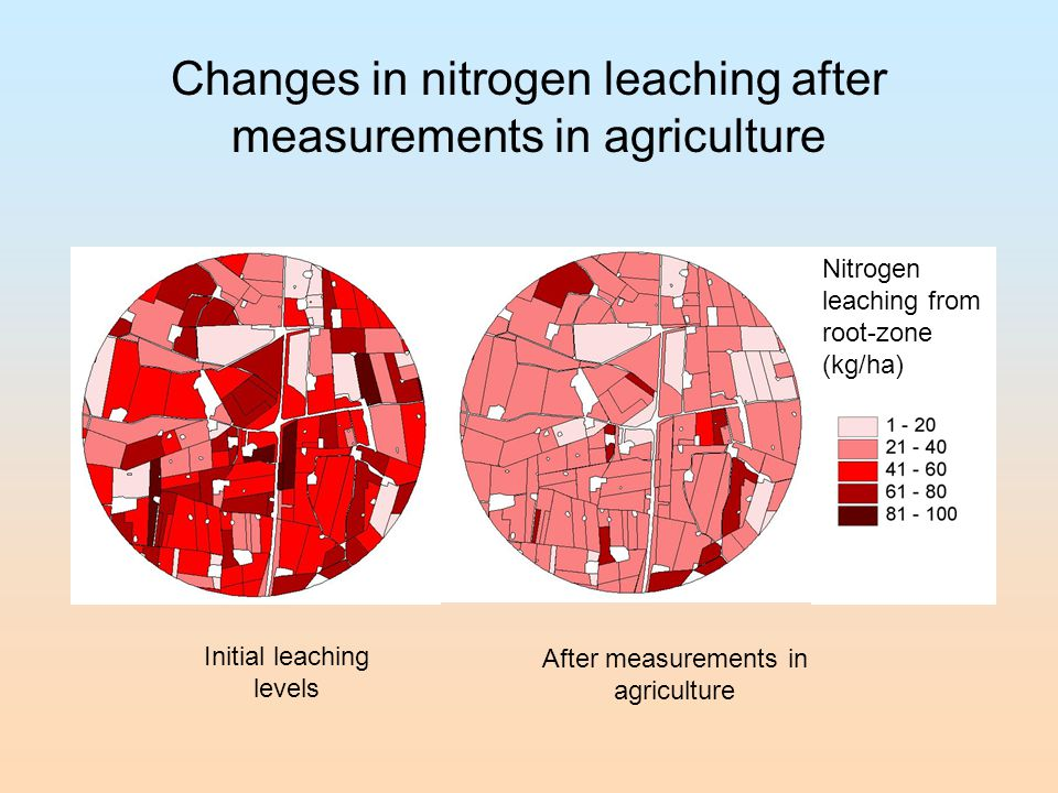 Nitrogen leaching from root-zone (kg/ha) Changes in nitrogen leaching after measurements in agriculture Initial leaching levels After measurements in agriculture