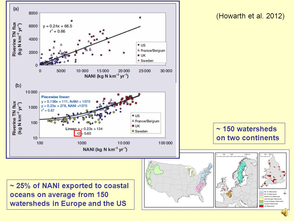 Kg N km -2 year -1 North Atlantic Ocean International SCOPE N Project (Howarth et al.
