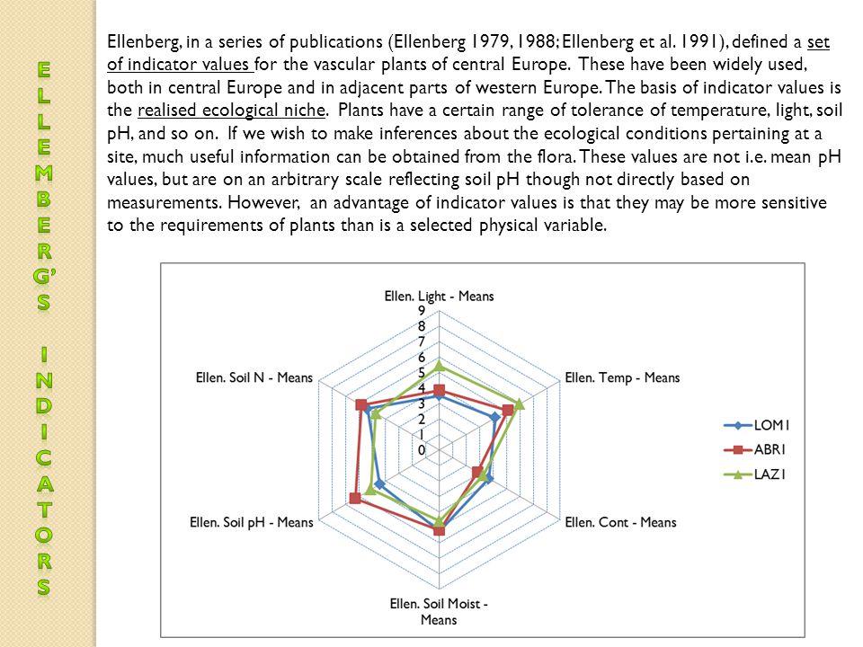 Ellenberg, in a series of publications (Ellenberg 1979, 1988; Ellenberg et al.