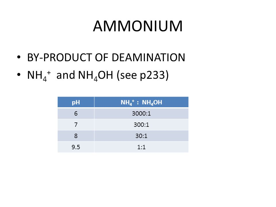 AMMONIUM BY-PRODUCT OF DEAMINATION NH 4 + and NH 4 OH (see p233) pHNH 4 + : NH 4 OH 63000:1 7300:1 830:1 9.51:1