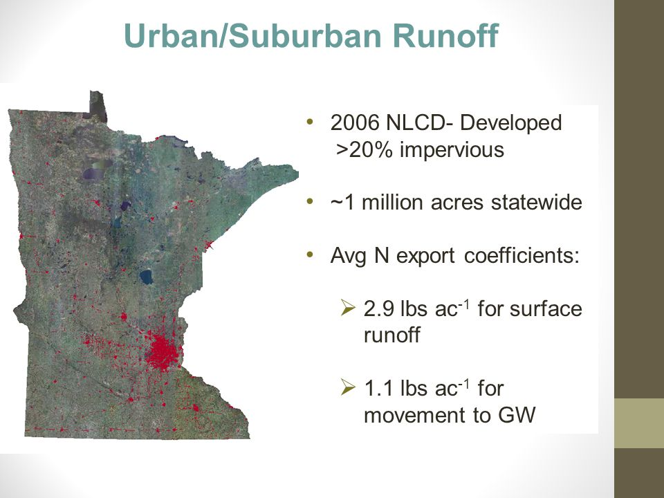2006 NLCD- Developed >20% impervious ~1 million acres statewide Avg N export coefficients:  2.9 lbs ac -1 for surface runoff  1.1 lbs ac -1 for movement to GW Urban/Suburban Runoff