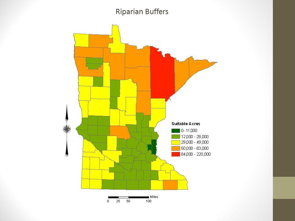 Riparian Buffers