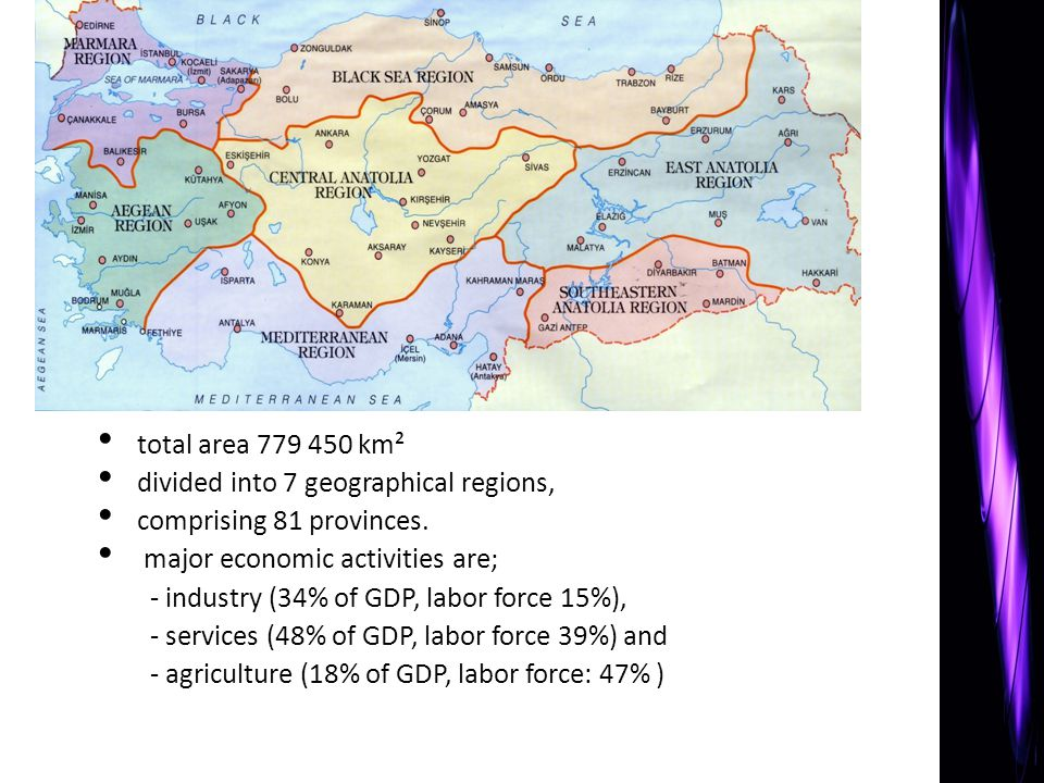 In terms of employment, agriculture is the most important sector in the Turkish economy.