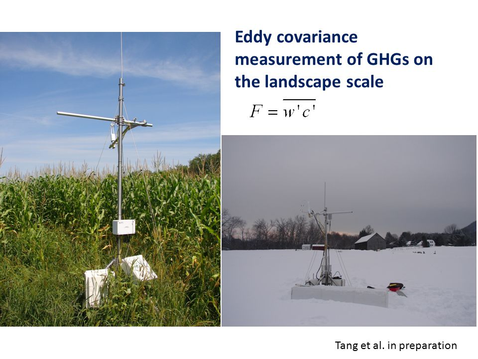 Eddy covariance measurement of GHGs on the landscape scale Tang et al. in preparation
