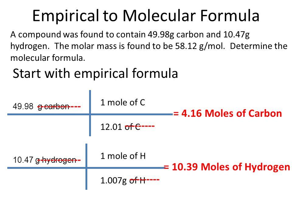 Empirical to Molecular Formula 49.98 g carbon 1 mole of C 12.01 of C --------- = 4.16 Moles of Carbon ------------- 10.47 g hydrogen 1 mole of H 1.007g of H --------- = 10.39 Moles of Hydrogen ------------- A compound was found to contain 49.98g carbon and 10.47g hydrogen.