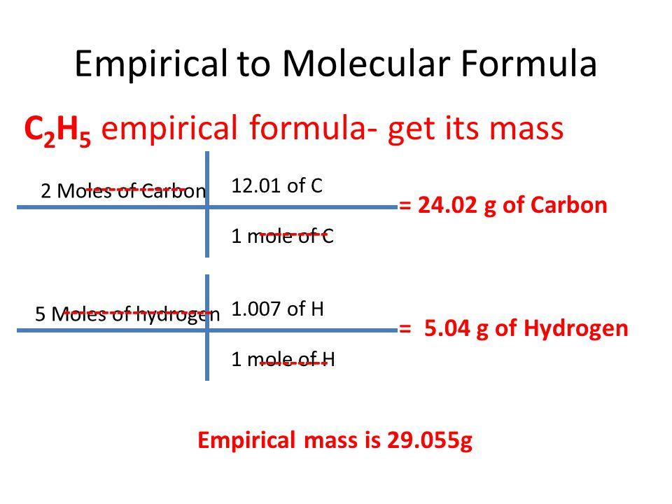 Empirical to Molecular Formula 2 Moles of Carbon C 2 H 5 empirical formula- get its mass 1 mole of C 12.01 of C --------- = 24.02 g of Carbon ------------- 5 Moles of hydrogen 1 mole of H 1.007 of H --------- = 5.04 g of Hydrogen ------------------- Empirical mass is 29.055g