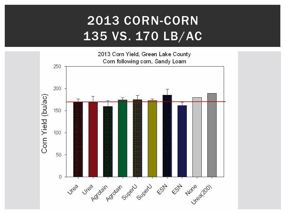 2013 CORN-CORN 135 VS. 170 LB/AC