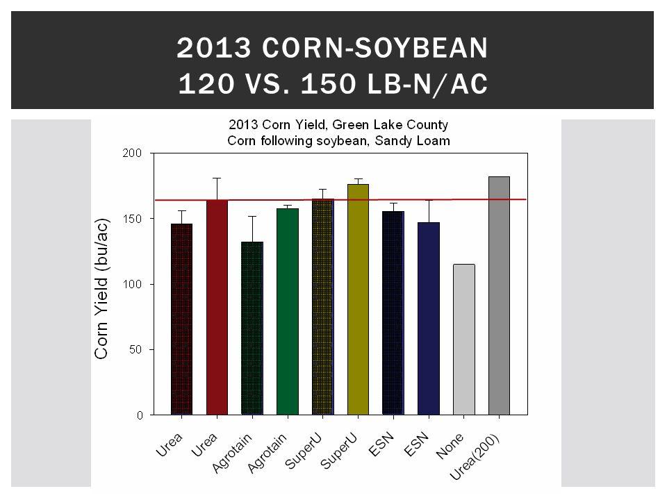2013 CORN-SOYBEAN 120 VS. 150 LB-N/AC