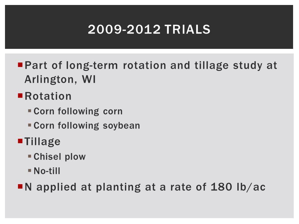  Part of long-term rotation and tillage study at Arlington, WI  Rotation  Corn following corn  Corn following soybean  Tillage  Chisel plow  No