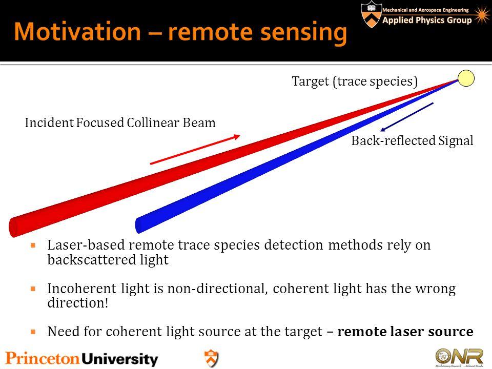 25 UV1:UV2 (splitting ratio between UV pulses) Best UV2: 20% (dissociation is critical) REMPI N-laser UV pump 100% : 0% 70% : 30% 85% : 15% 30% : 70% Time (ns) dissociationexcitation