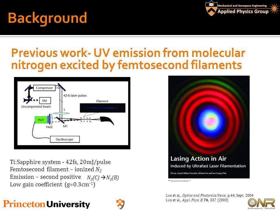 Air laser and Radar REMPI: Emission vs Ionization  Forward and backward detectors monitor the emission (lasing).