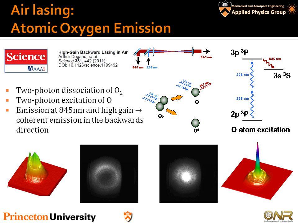  Backwards coherent emission vs.