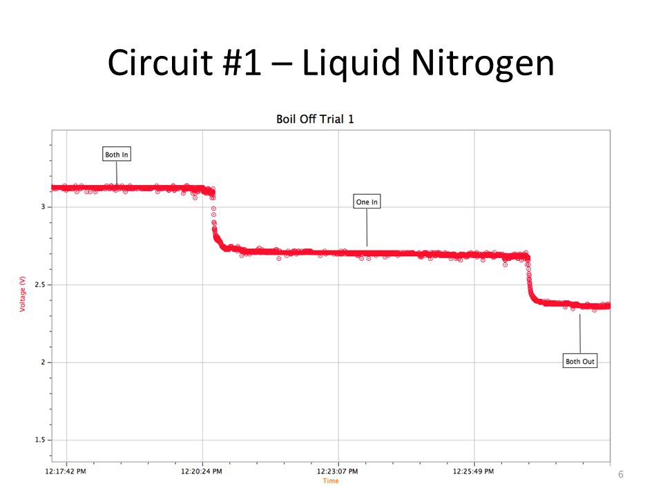 Circuit #2 Liquid Argon Both Out One In Both In 17
