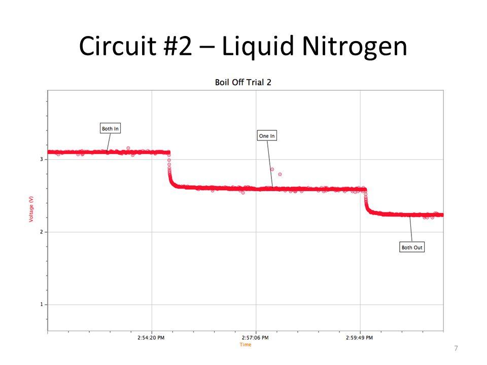 Circuit #2 – Liquid Nitrogen 7