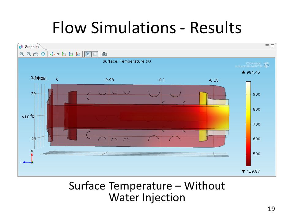 19 Flow Simulations - Results Surface Temperature – Without Water Injection
