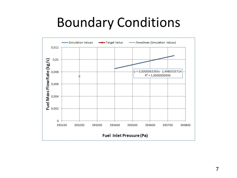 7 Boundary Conditions