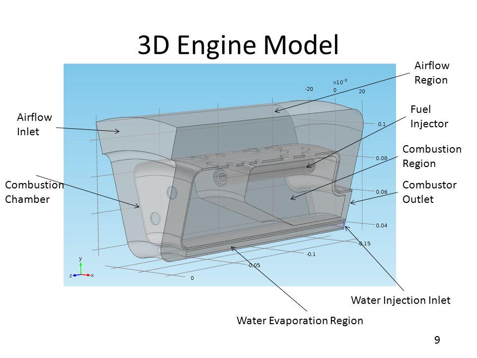 10 3D Model Results