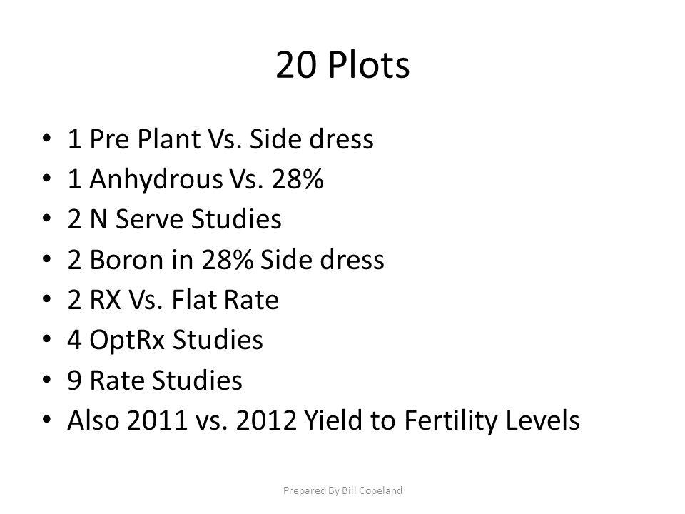 20 Plots 1 Pre Plant Vs. Side dress 1 Anhydrous Vs. 28% 2 N Serve Studies 2 Boron in 28% Side dress 2 RX Vs. Flat Rate 4 OptRx Studies 9 Rate Studies