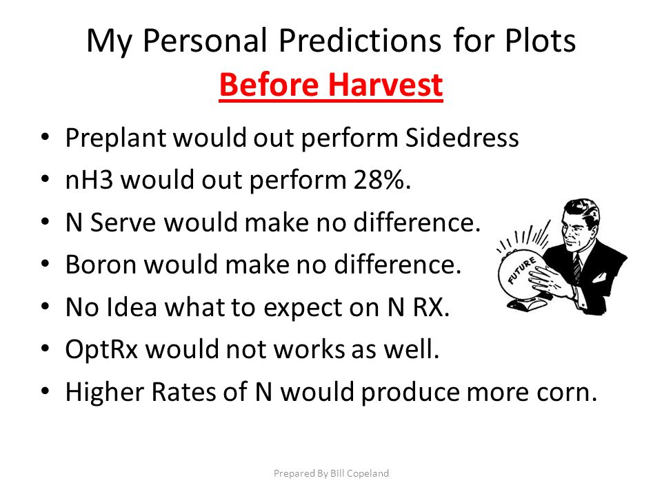 My Personal Predictions for Plots Before Harvest Preplant would out perform Sidedress nH3 would out perform 28%.