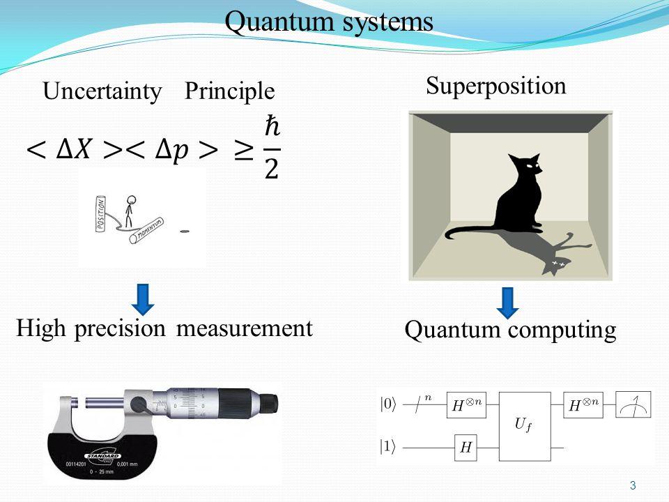 3 Quantum systems Uncertainty Principle Superposition High precision measurement Quantum computing