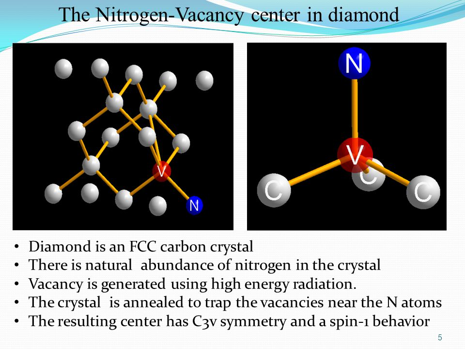 The Nitrogen-Vacancy center in diamond Diamond is an FCC carbon crystal There is natural abundance of nitrogen in the crystal Vacancy is generated using high energy radiation.