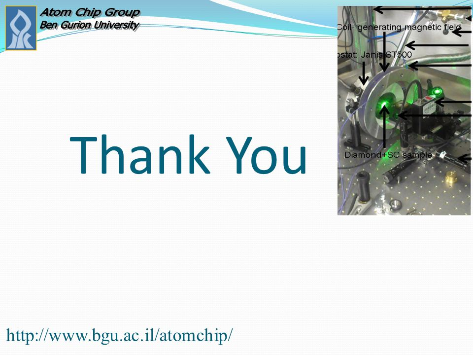 Thank You http://www.bgu.ac.il/atomchip/