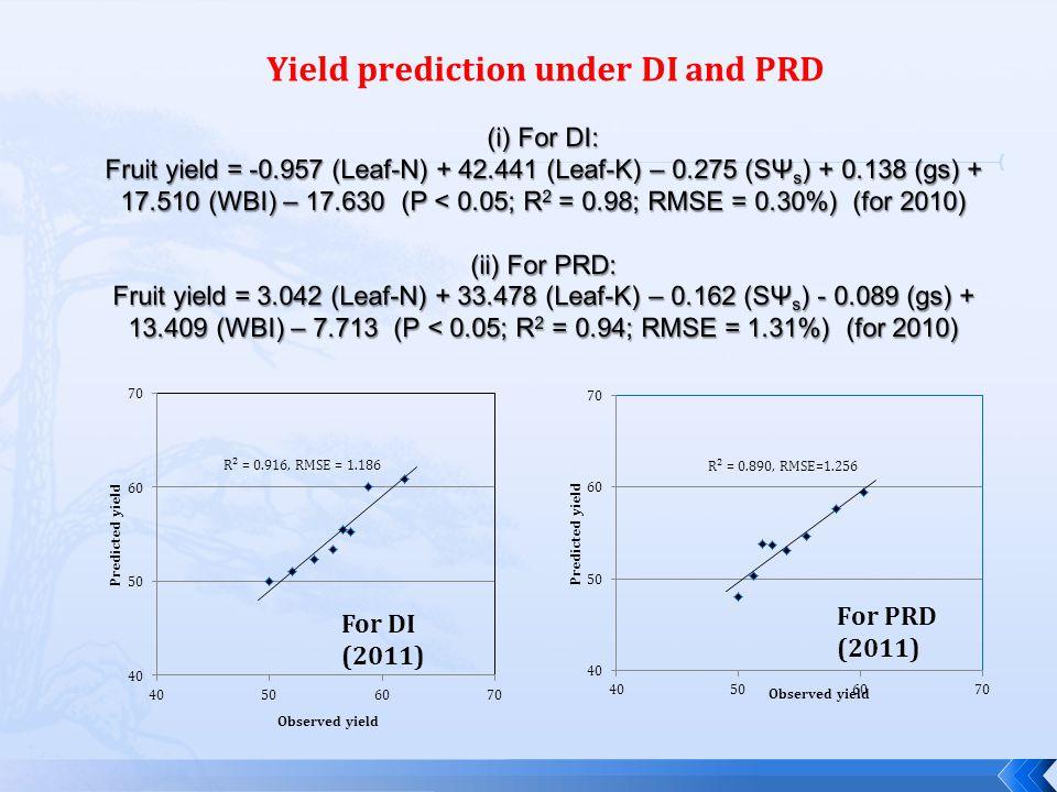 Yield prediction under DI and PRD For DI (2011)