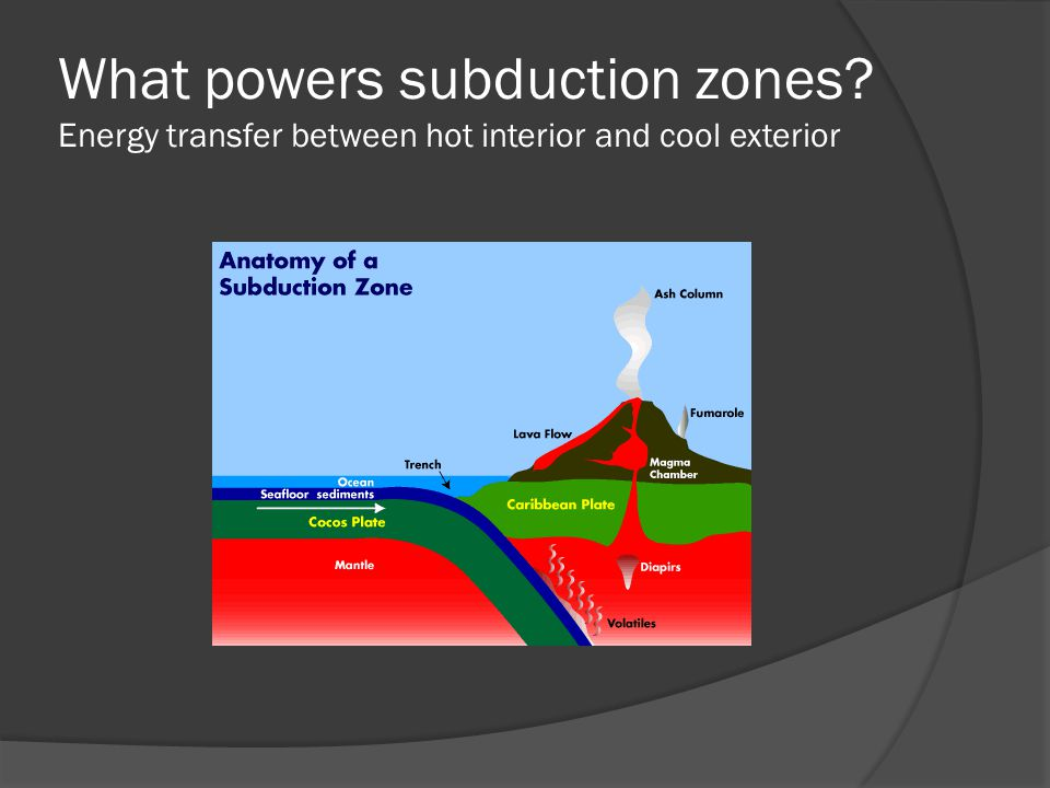 What powers subduction zones? Energy transfer between hot interior and cool exterior