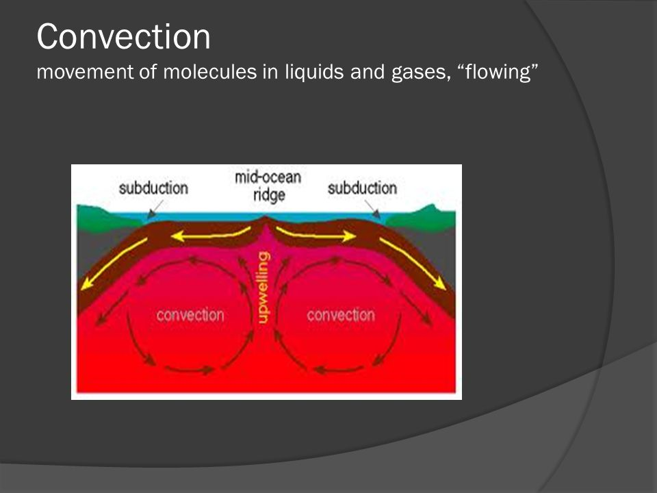 Convection movement of molecules in liquids and gases, flowing