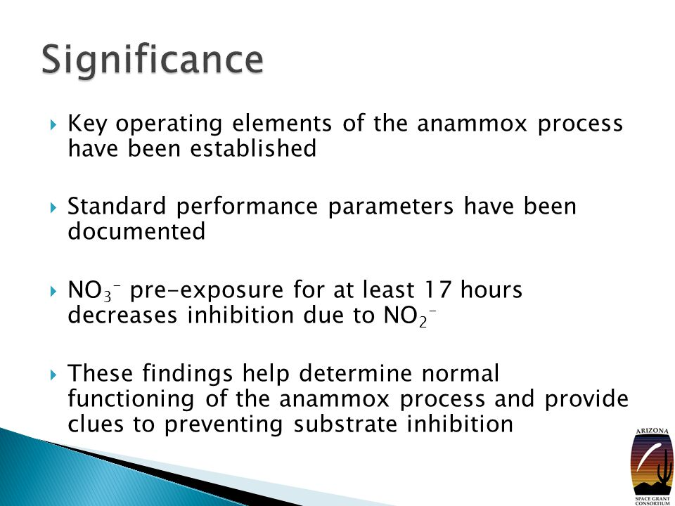  Key operating elements of the anammox process have been established  Standard performance parameters have been documented  NO 3 - pre-exposure for at least 17 hours decreases inhibition due to NO 2 -  These findings help determine normal functioning of the anammox process and provide clues to preventing substrate inhibition