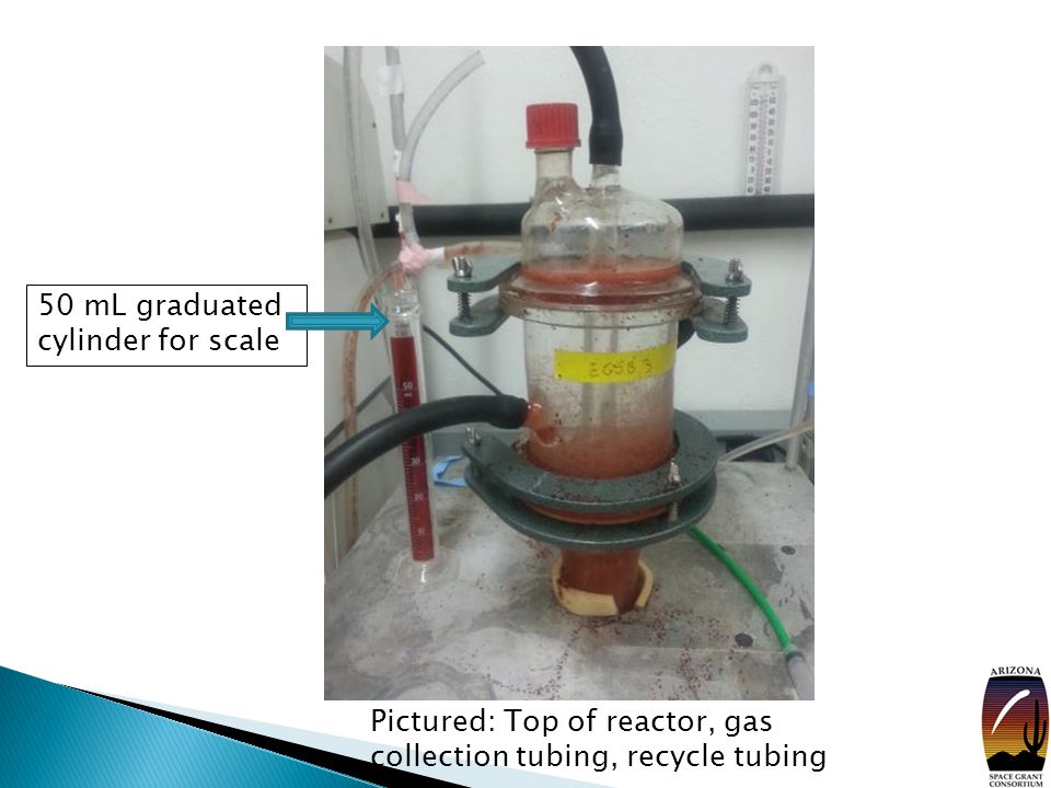Pictured: Top of reactor, gas collection tubing, recycle tubing 50 mL graduated cylinder for scale