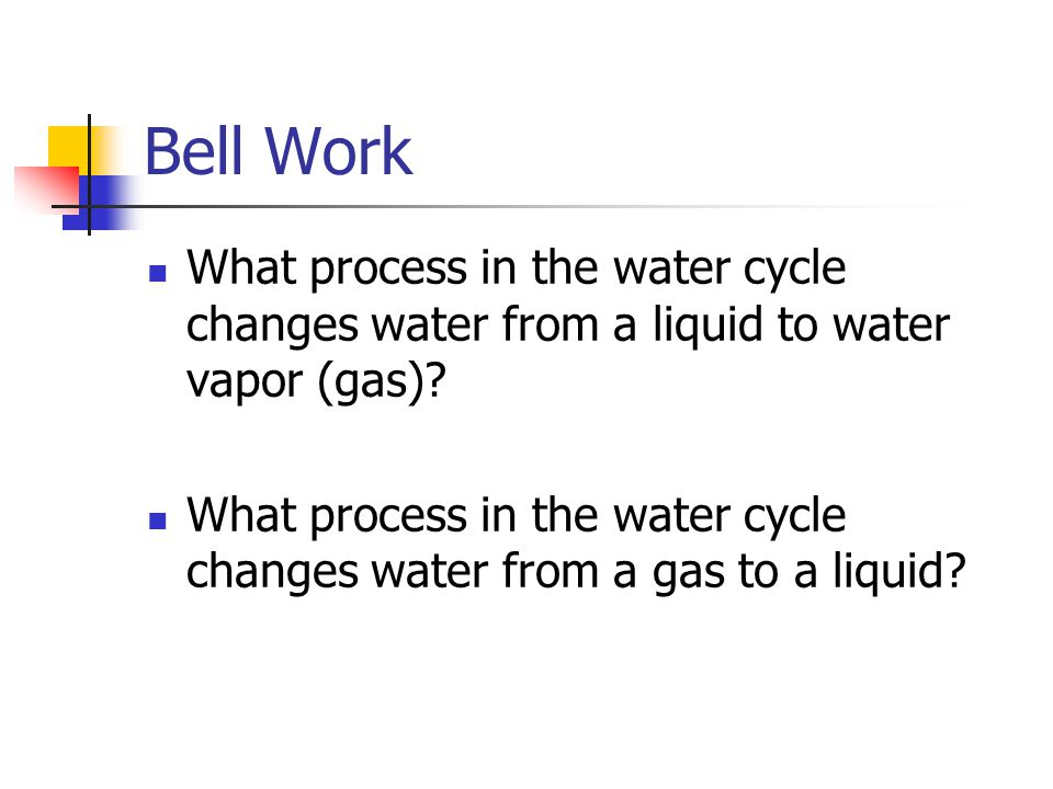 Bell Work What process in the water cycle changes water from a liquid to water vapor (gas).