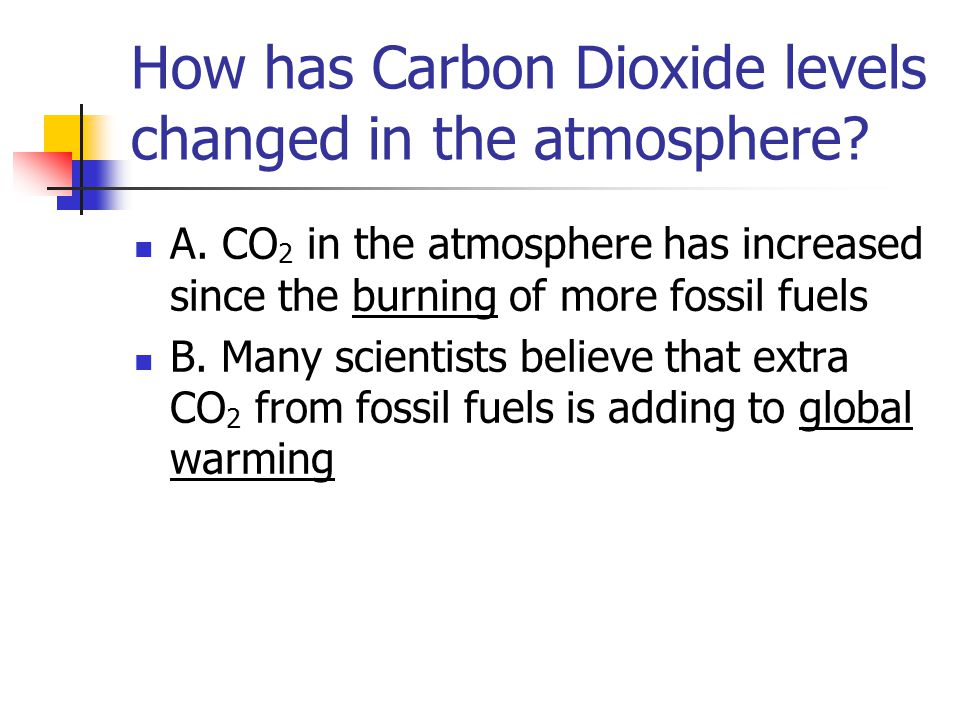 How has Carbon Dioxide levels changed in the atmosphere.