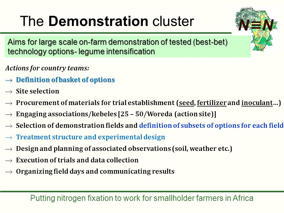 Putting nitrogen fixation to work for smallholder farmers in Africa The Demonstration cluster Aims for large scale on-farm demonstration of tested (be